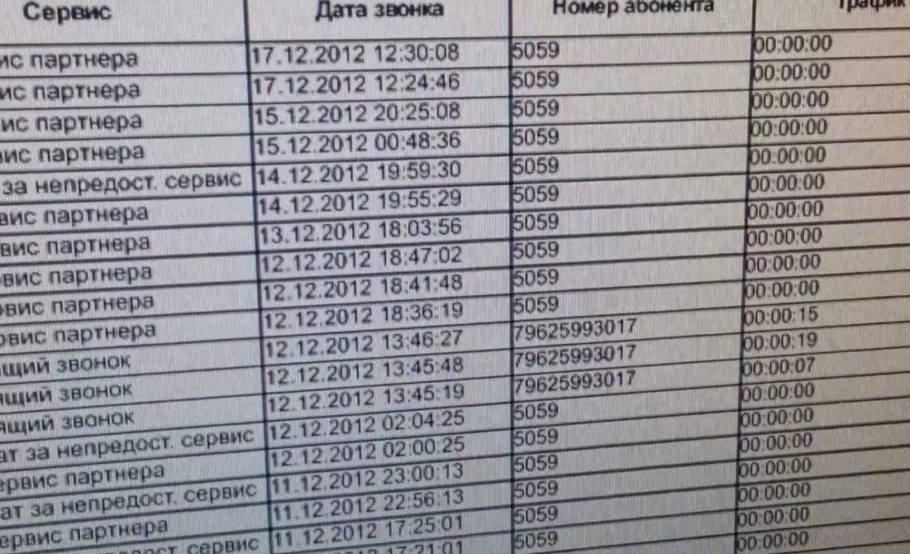 мегафон отчет за месяц