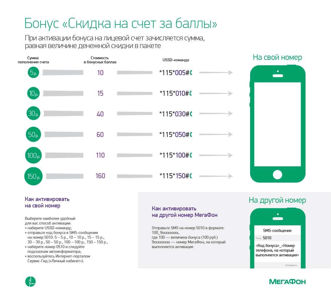 перевод бонусов мегафон