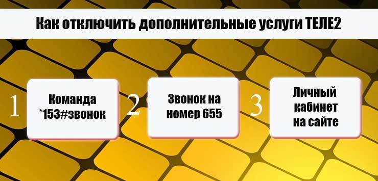gdz-ru-kak-otmenit'-podpisku-tele2