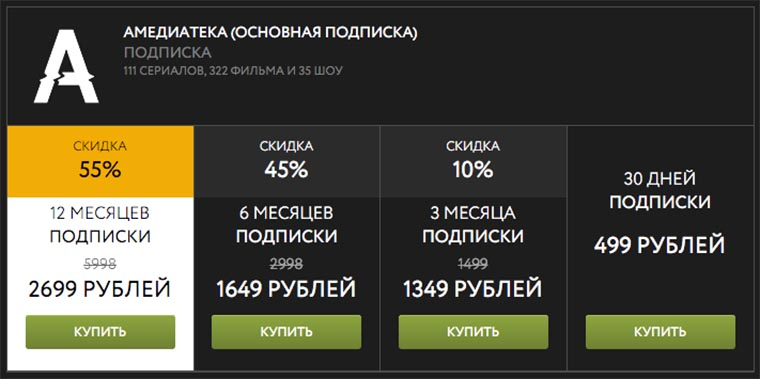Стоимость подписки на Амедиатеку и тарифы