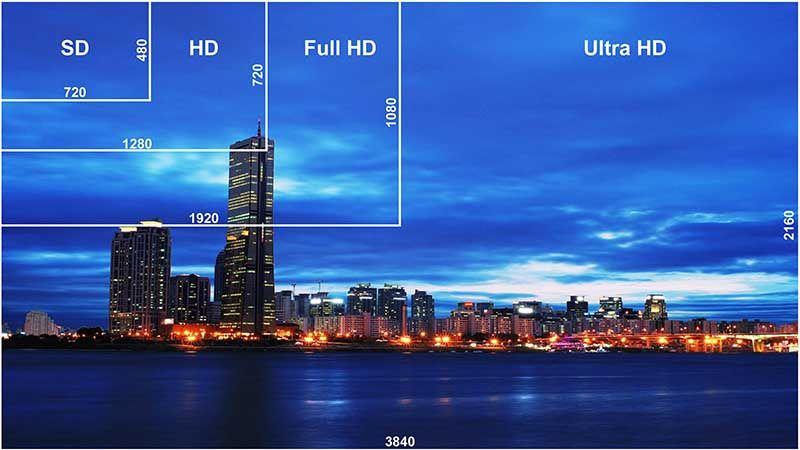 Сравнение разрешений экранов для ноутбуков